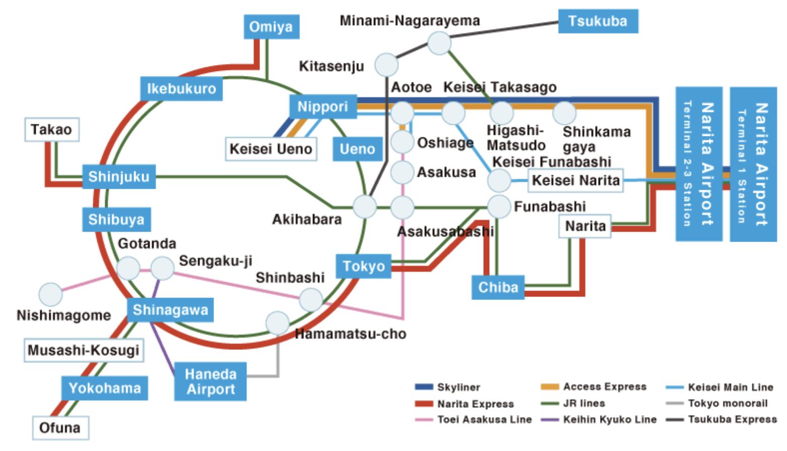 Tokyo-Narita-transfert-Haneda-airport