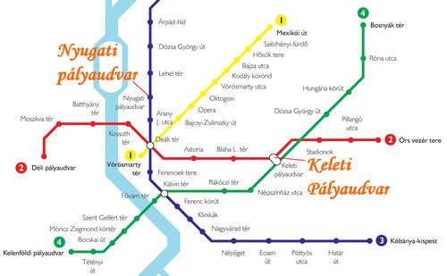 budapest-metro-gare