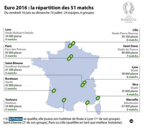 O se loger pendant la coupe d 39 europe de foot - Coupe d europe de foot 2016 ...