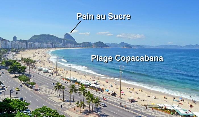 ou-loger-copacabana-ou-ipanema