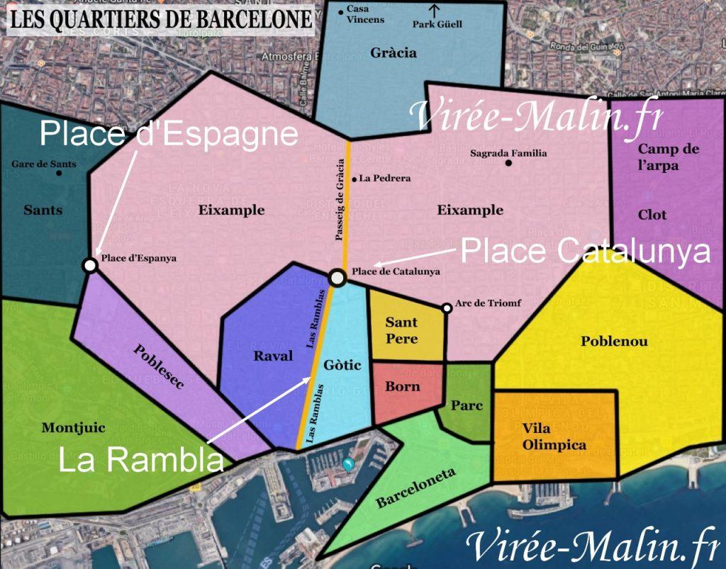 visiter-quartiers-barcelone