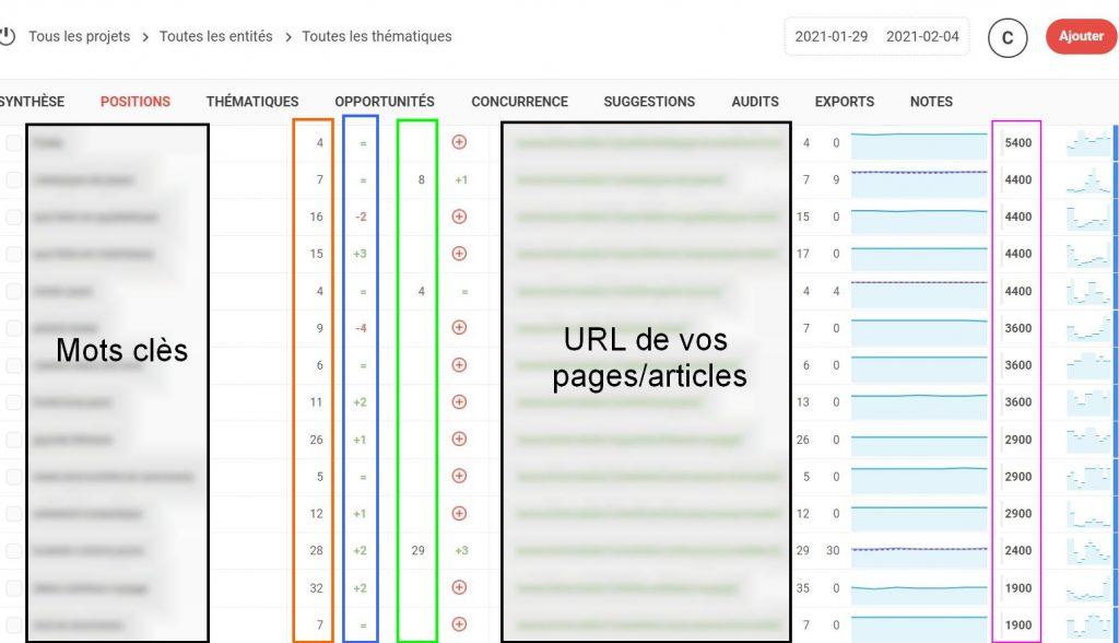 Comment-suivre-position-seo-google-de-mon-site-blog-avec-monitorank